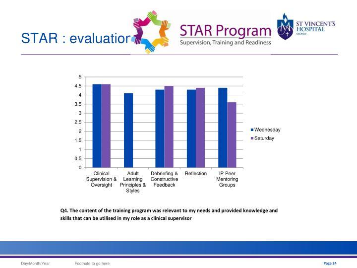 STAR : evaluation