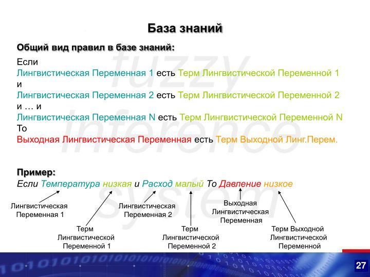 База знаний