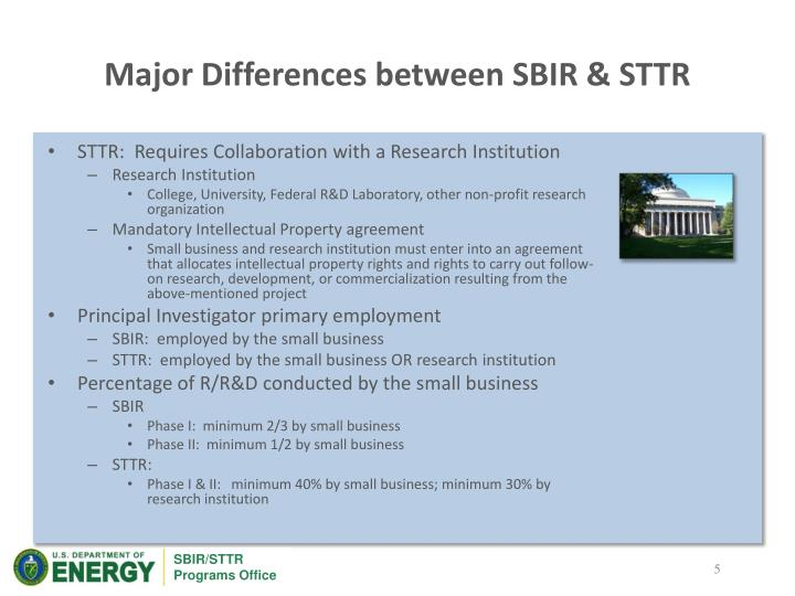 Major Differences between SBIR & STTR