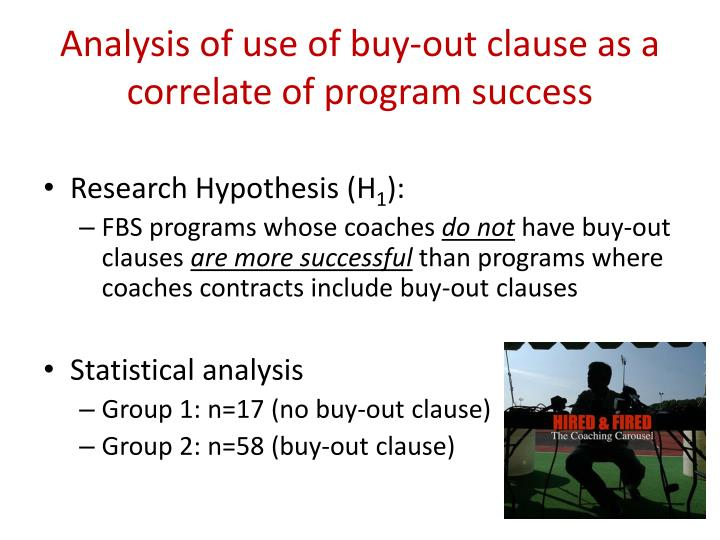 Analysis of use of buy-out clause as a correlate of program success