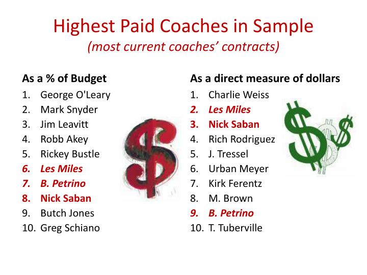 Highest Paid Coaches in Sample