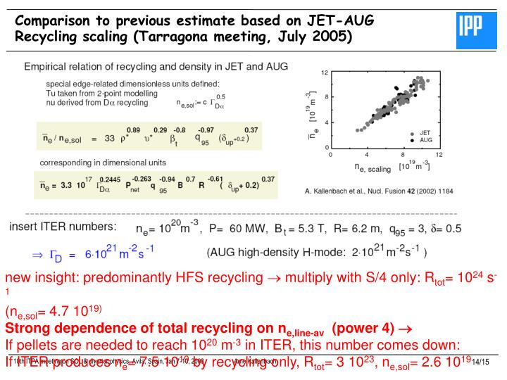 Comparison to previous estimate based on JET-AUG