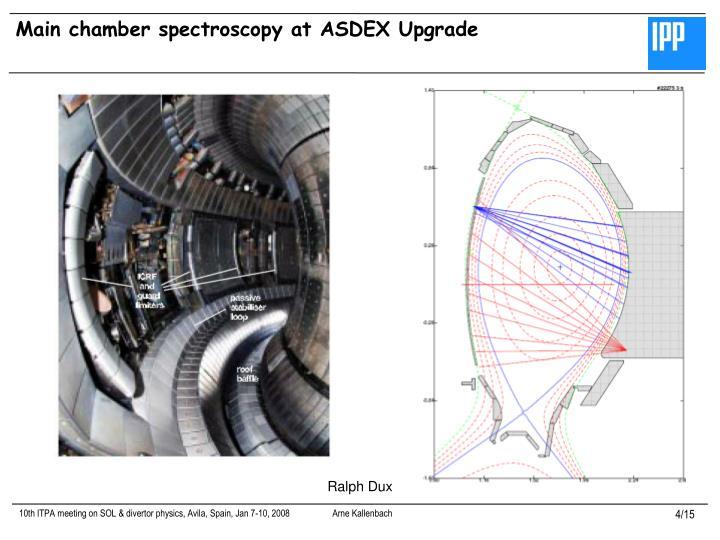 Main chamber spectroscopy at ASDEX Upgrade