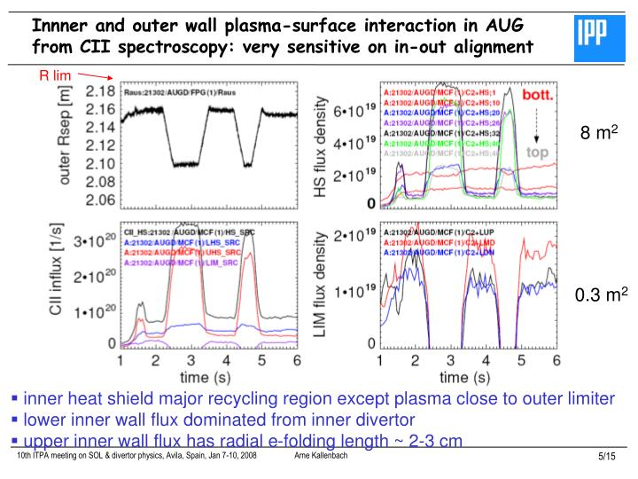 Innner and outer wall plasma-surface interaction in AUG