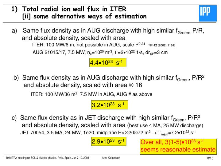 Total radial ion wall flux in ITER