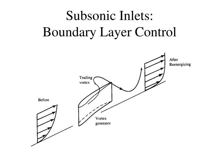 Subsonic Inlets: