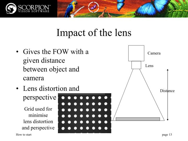 Impact of the lens