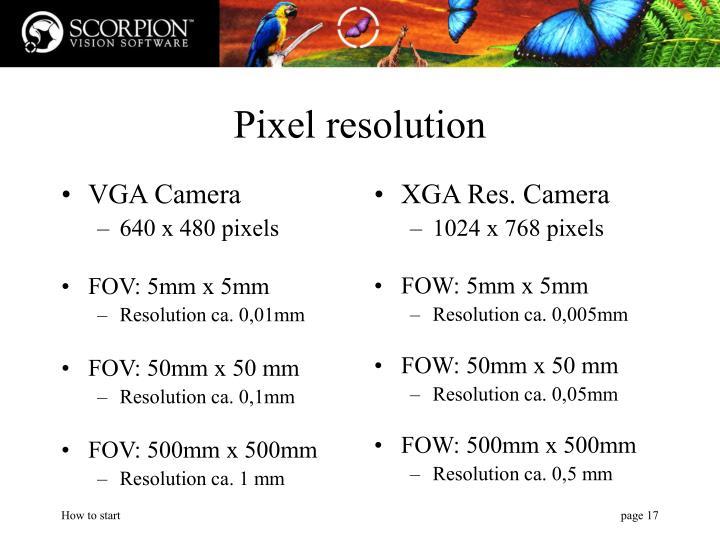 VGA Camera
