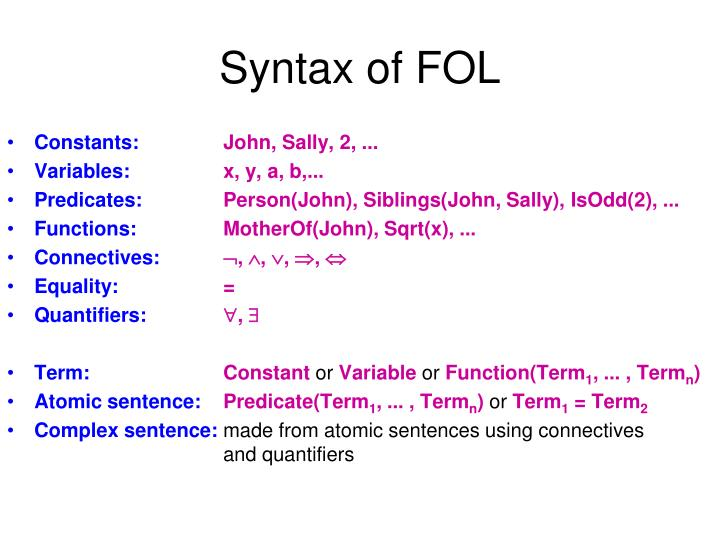 Syntax of