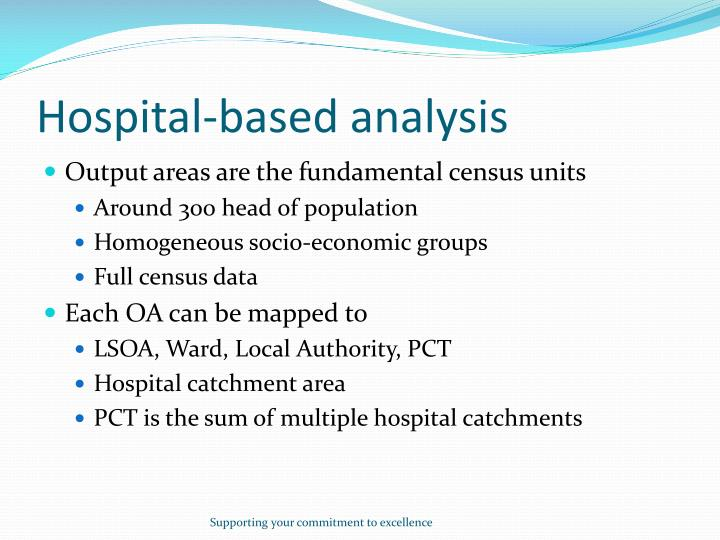 Hospital-based analysis
