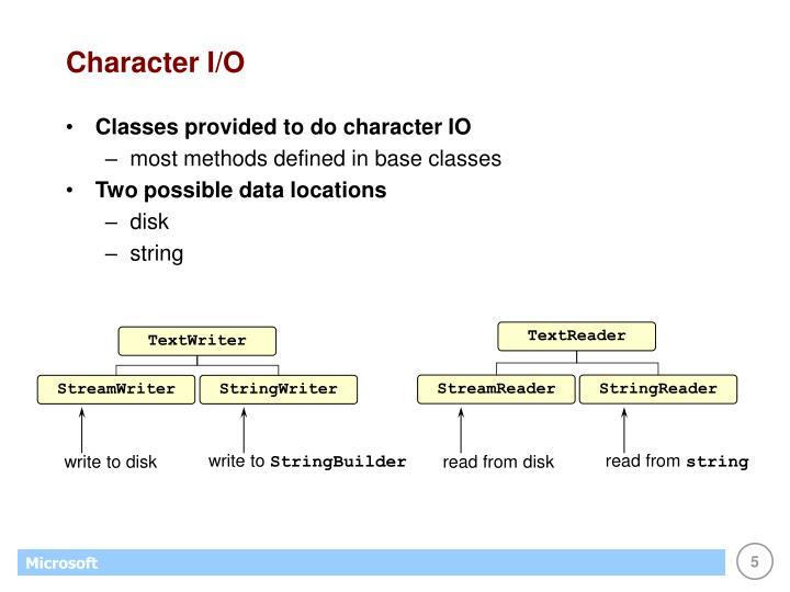 Character I/O