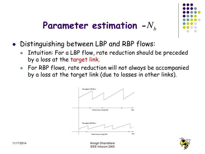 Parameter estimation -
