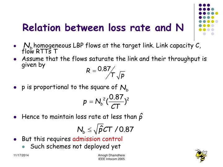 Relation between loss rate and N