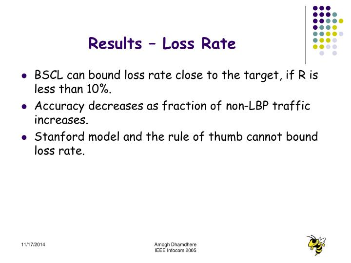 Results – Loss Rate