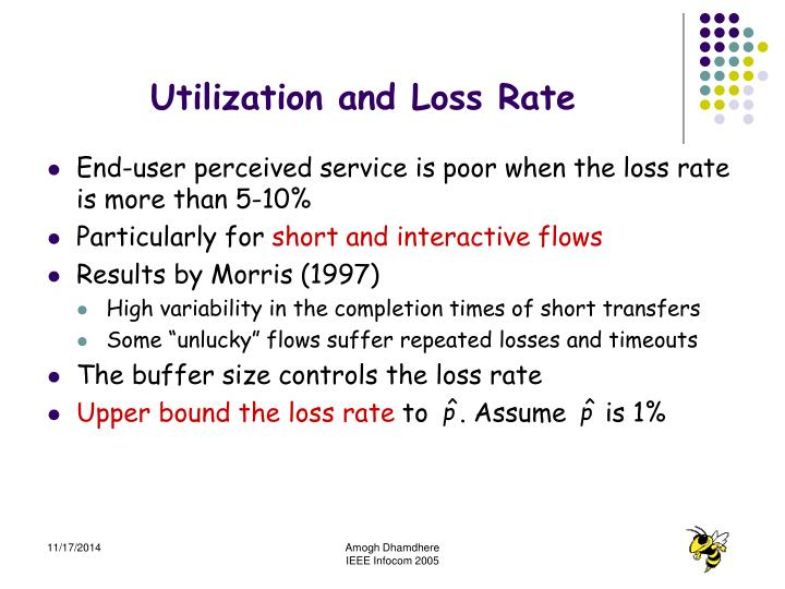 Utilization and Loss Rate