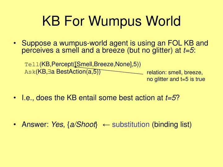 KB For Wumpus World