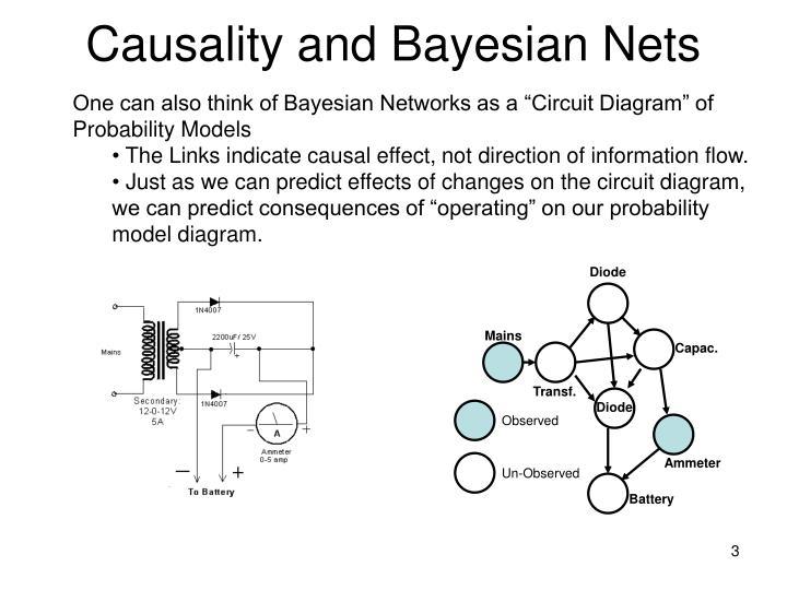 Causality and Bayesian Nets