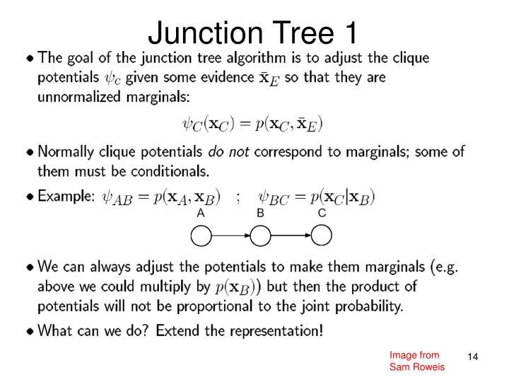 Junction Tree 1