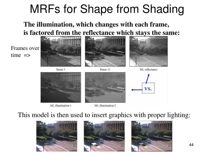 MRFs for Shape from Shading