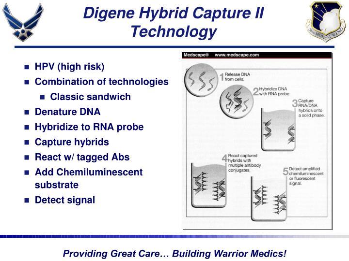 Digene Hybrid Capture II Technology