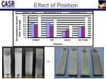 effect of position2