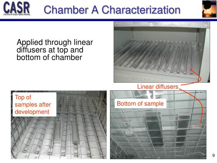 Chamber A Characterization