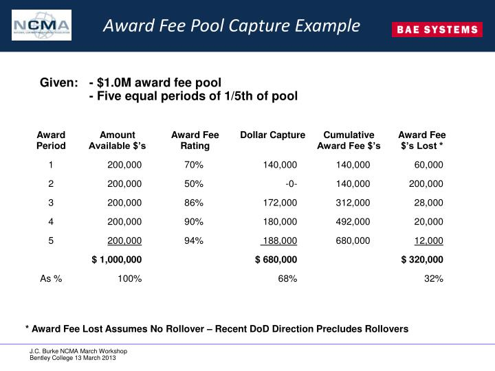 Award Fee Pool Capture Example