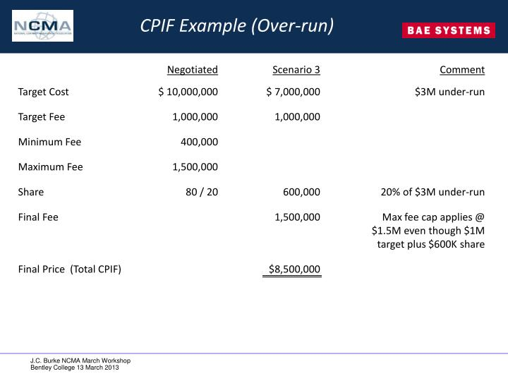 CPIF Example (Over-run)