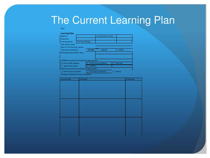The Current Learning Plan