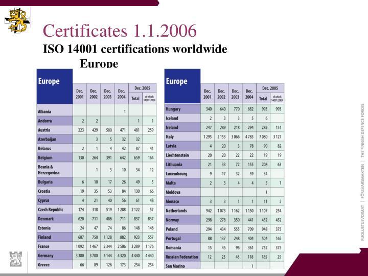 Certificates 1.1.2006