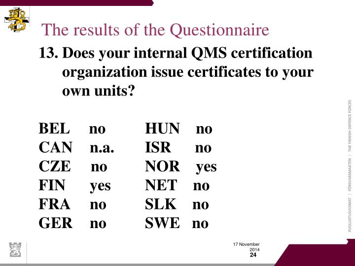 The results of the Questionnaire