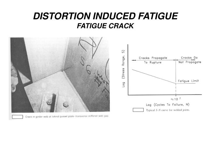 DISTORTION INDUCED FATIGUE
