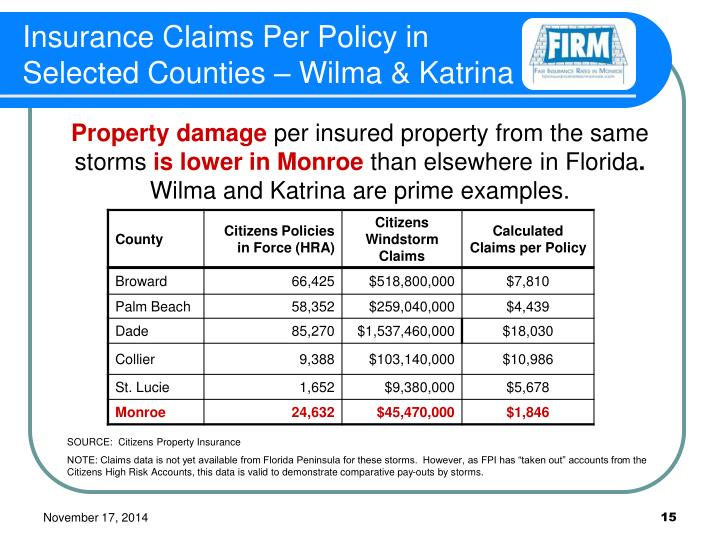 Insurance Claims Per Policy in Selected Counties – Wilma & Katrina