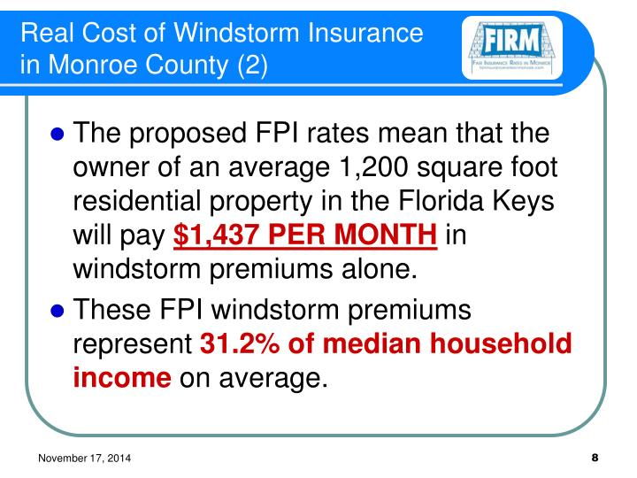 Real Cost of Windstorm Insurance