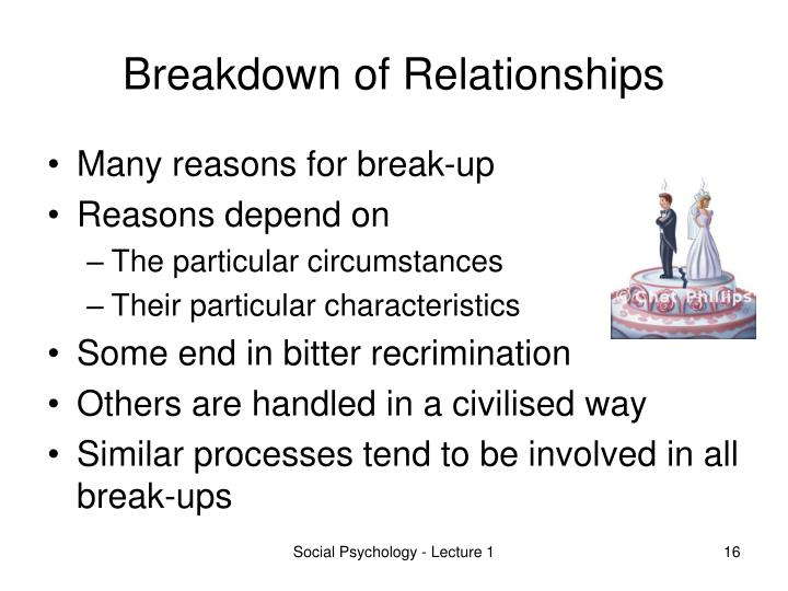 Breakdown of Relationships