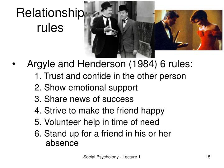 Argyle and Henderson (1984) 6 rules: