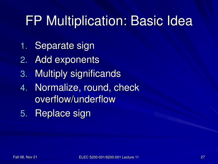 FP Multiplication: Basic Idea