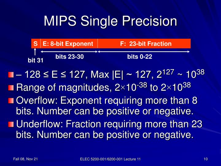 MIPS Single Precision