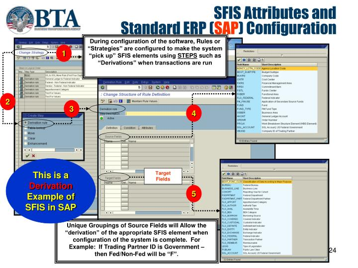 SFIS Attributes and