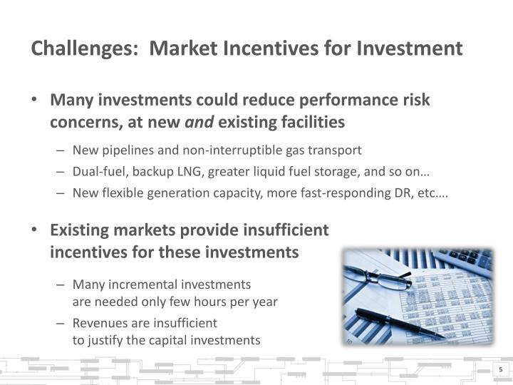 Challenges:  Market Incentives for Investment