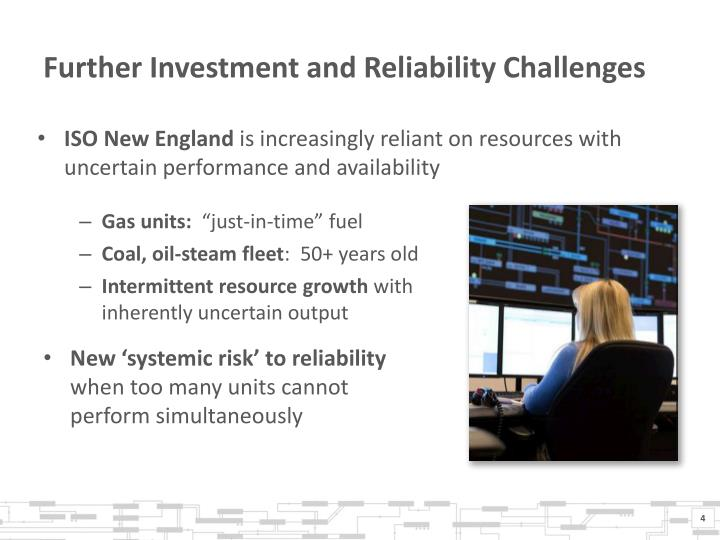 Further Investment and Reliability Challenges