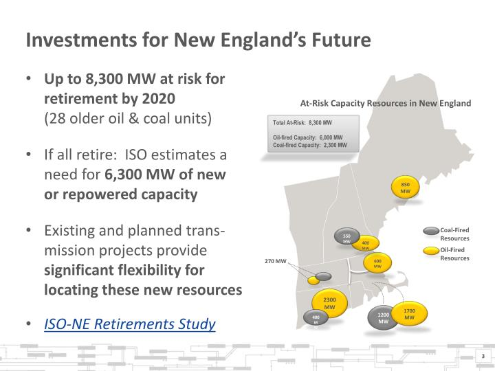 Investments for New England's Future