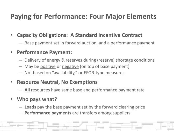 Paying for Performance: Four Major Elements