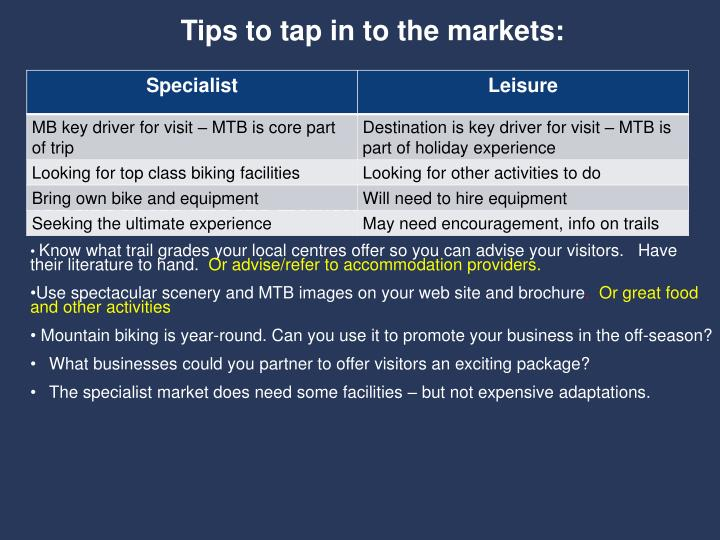 Tips to tap in to the markets: