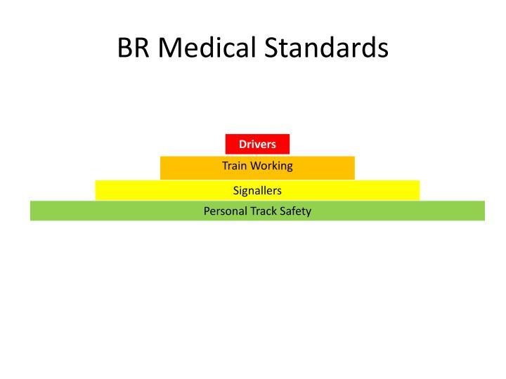 BR Medical Standards
