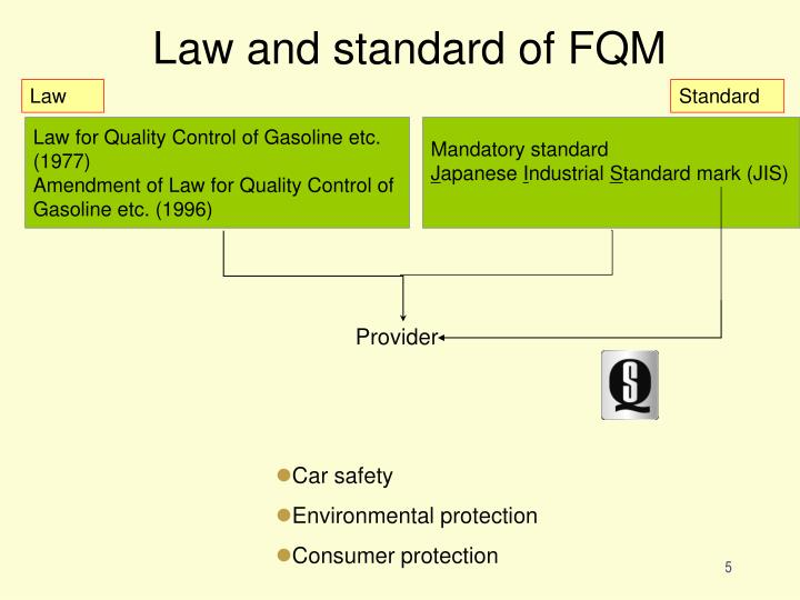 Law and standard of FQM