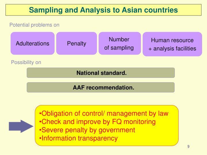 Sampling and Analysi
