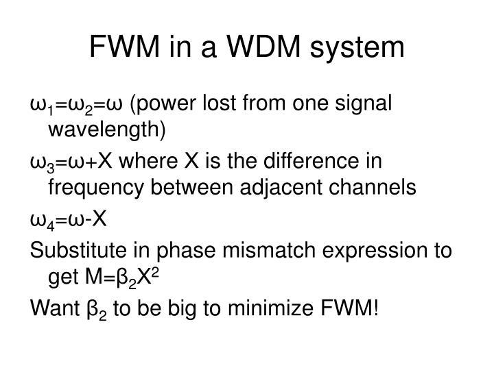 FWM in a WDM system