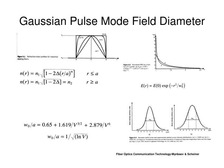 Gaussian Pulse Mode Field Diameter