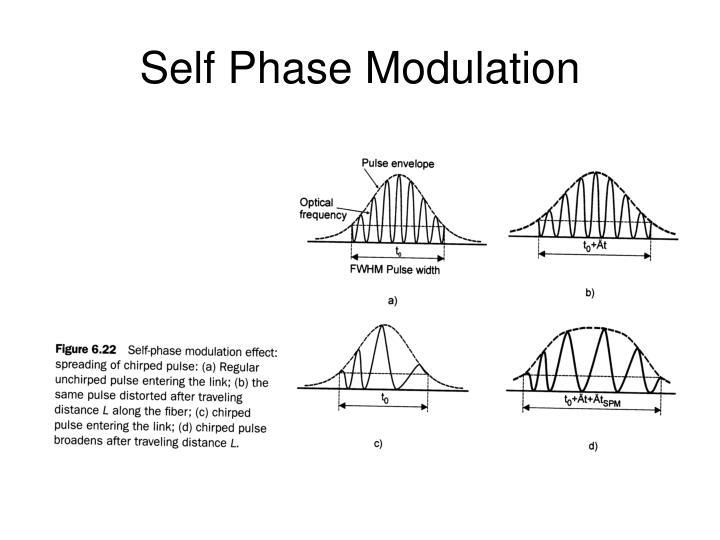 Self Phase Modulation